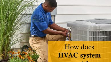 HVAC System Brampton